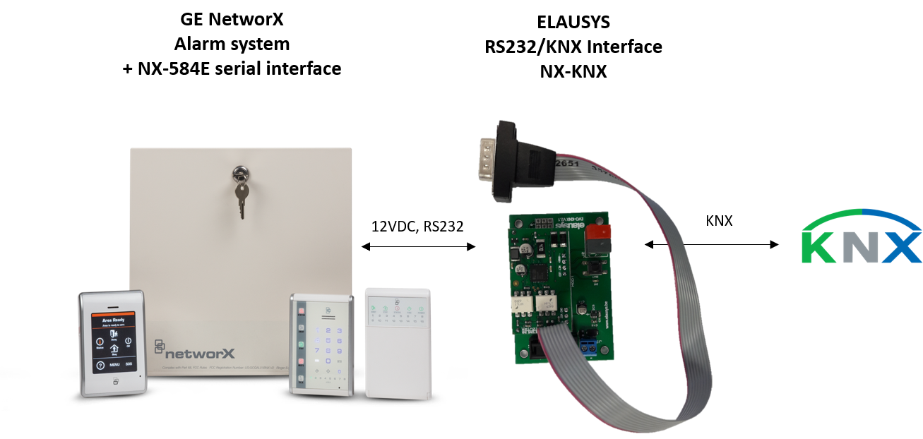 Elausys NX-KNX overview